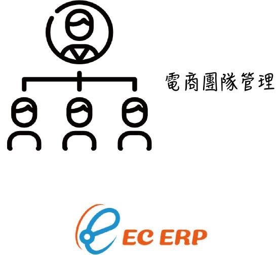 【解決方案】電商團隊管理